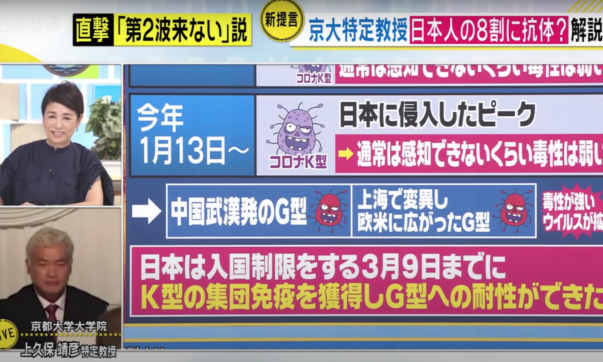 京都 大学 上久保 教授 京大教授「日本人はコロナを克服。年末に終焉」説の論拠
